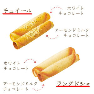 Roll Cookie Variation