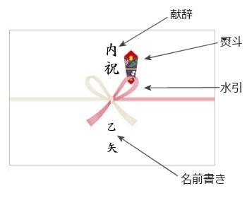 熨斗紙(慶事)